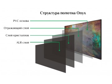 """Onyx Membrane 130"""" 16:9"""